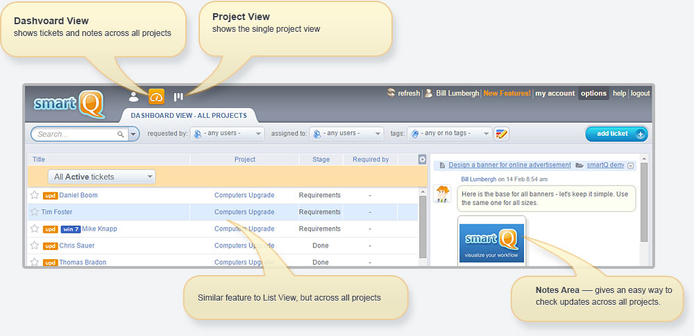 Dashboard View Is Similar To List View Inside Projects, But It Shows  Tickets Across All Projects, Not Just One.